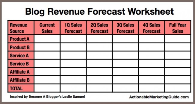 Blog Revenue Forecast Worksheet