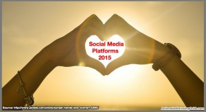 Social Media Platforms 2015 [Research]