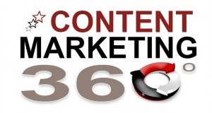 Content Marketing 360