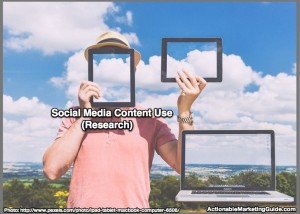 2015 Social Media Content Use [Research and Charts]