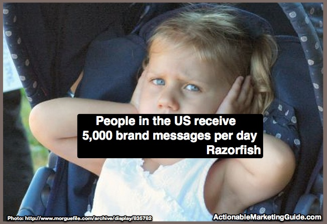 People in the US receive 5,000 brand messages per day