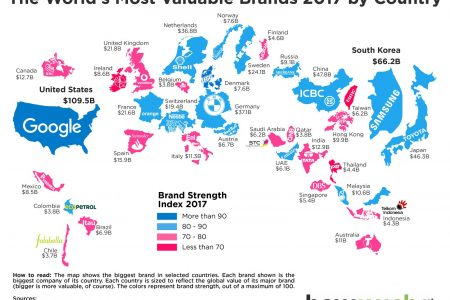 What's the most valuable brand in your country?